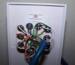 wiring for a ethernet wall plate review ebooks