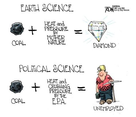 Mba Vs Political Science by Earth Science Vs Political Science Media Research Center