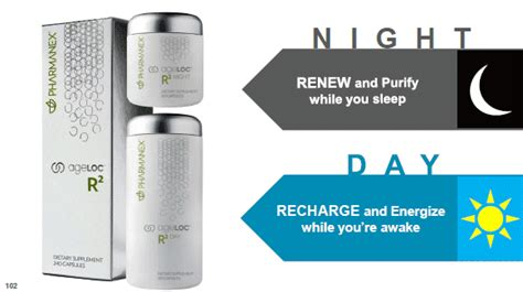 Nu Skin Detox by Urgent Announcement From Teamelites Ageloc R2