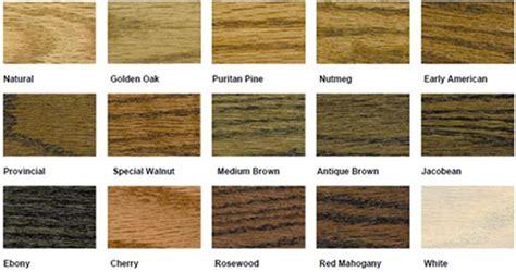 floor stain bona drifast system from ezi floor