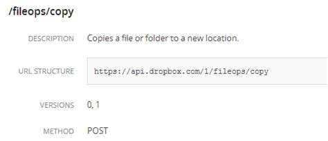 dropbox rest api do you know what a rest api is hanif3codechef