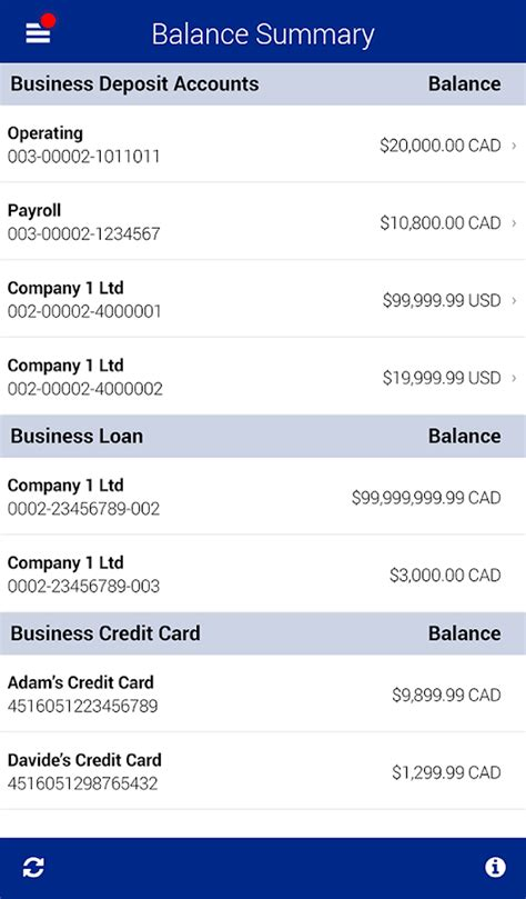 royal bank stock trading royal bank of canada stock trading best binary options