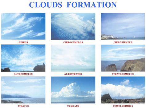 mengenal jenis jenis awan barripandapa