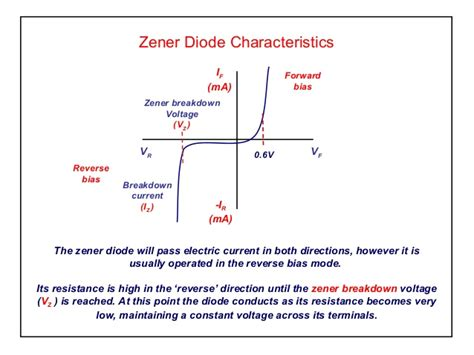 vi characteristics of diode components the diode