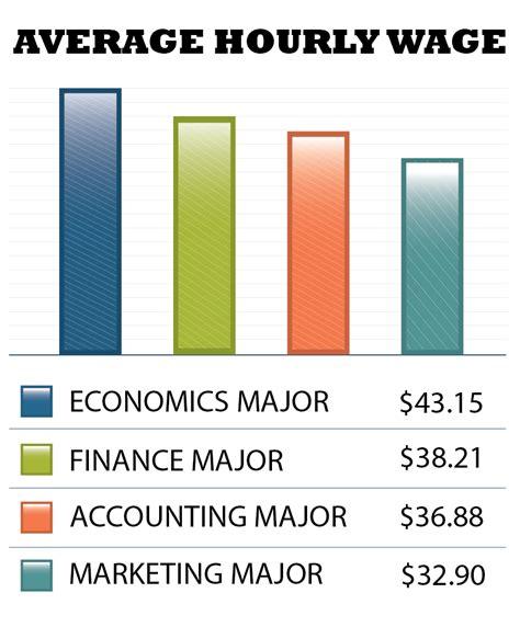 international business international business economics