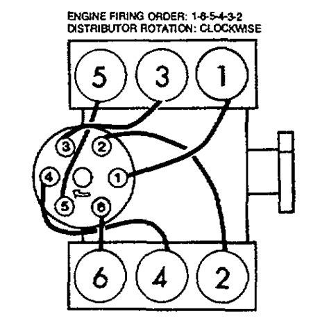 2000 4 3 spark wiring diagram autos post