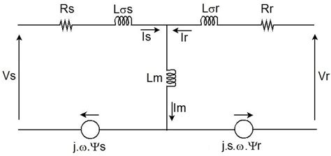 induction generator equivalent circuit model induction generator equivalent circuit model 28 images measuring r1 in induction motor