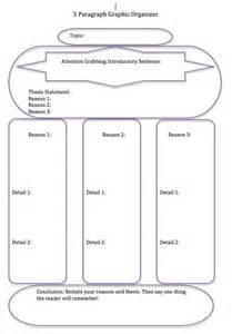 5 Paragraph Essay Organizer by Essay Organizer 5 Paragraph Teaching Writing Essays