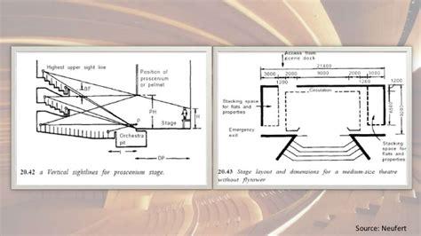 rectangular open floor plan rectangular open floor plan best free home design