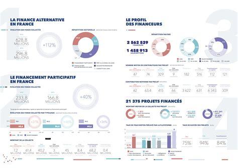 Bã Ro by Barom 232 Tre Du Crowdfunding 2016 Financement Participatif