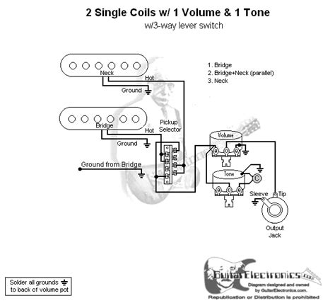 single coil wiring diagram wiring diagram 2 single coil 1 humbucker push pull 50