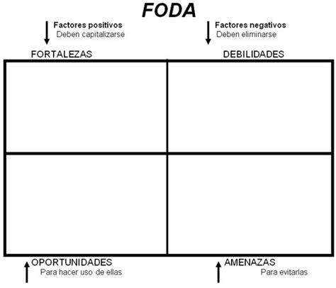 formato para llenar de foda ensayos y trabajos de desarrollando competencias emprendedoras y perfiles de