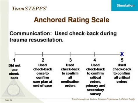 when to use product rating scales for book reports using simulation in teamstepps classroom slides
