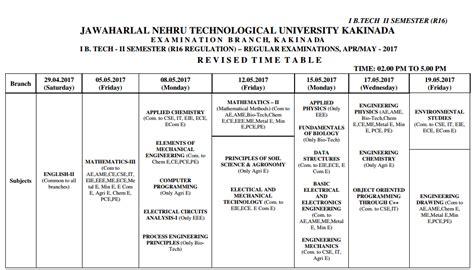 Sem Pls 2 In 1 B jntuk b tech 1 2 sem time table 2017 revised schedule