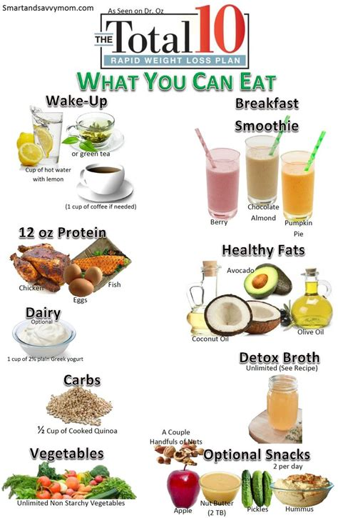 Dr Oz 10 Day Detox Foods by 25 Best Ideas About Dr Oz On Dr Oz Cleanse
