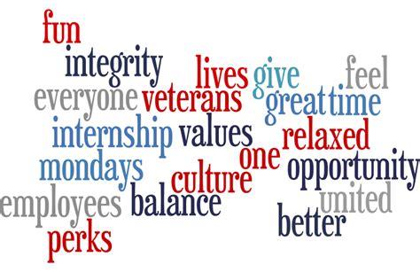 veterans united home loans careers glassdoor