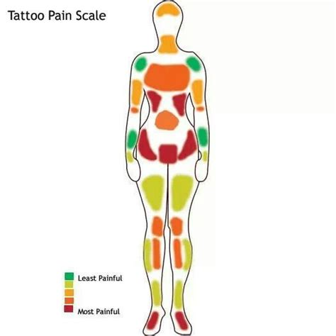 Tattoo Pain Measurement | tattoo pain scale 3 of my 5 are in the red ink