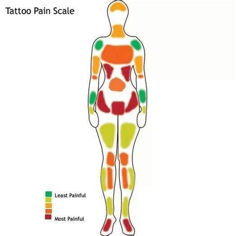 tattoo pain week after tattoo pain scale art pinterest