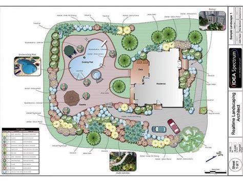 Landscape Design Software Shareware Realtime Landscaping Architect 2 Trial New Landscape