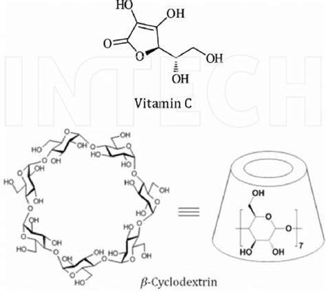 molecular structure  vitamin    cyclodextrin