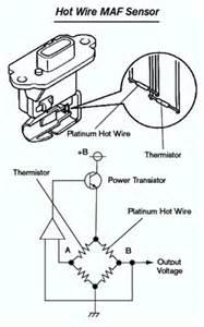 toyota 4runner highlander mass air flow sensor maf cleaning