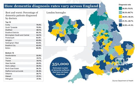 light in the box uk contact number dementia map how diagnosis rates vary across