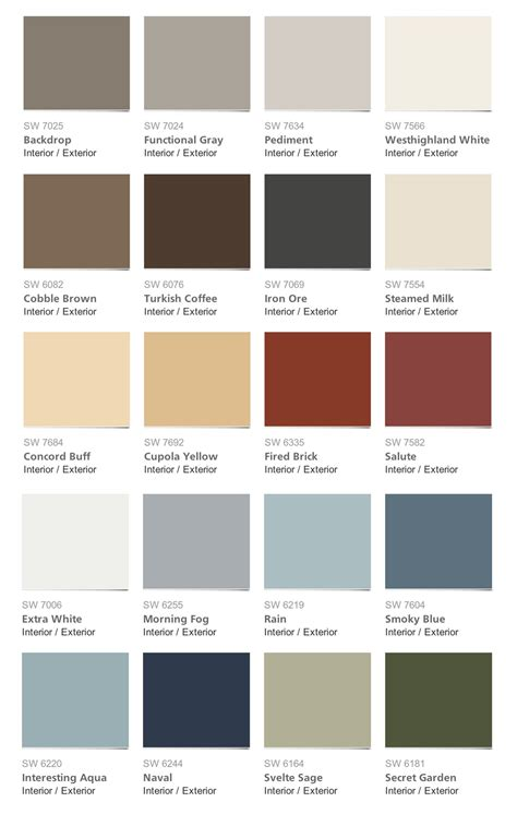sherwin williams color schemes favorite pottery barn paint colors 2014 collection paint it monday