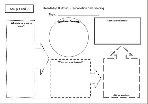 Reciprocal Teaching Worksheet by Teaching Strategies For Phase 1 Knowledge Building Hku