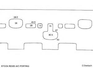 racelogic porting templates hvordan viden om portmaps porting klub yamaha rd