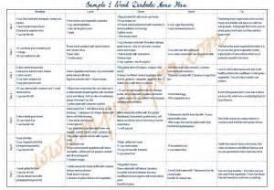 diet menu diabetic menu diet