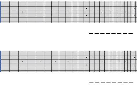 guitar neck templates guitar class keller s site