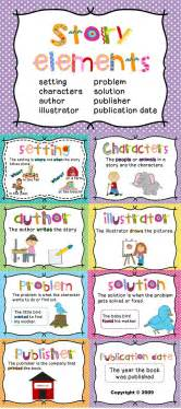 Poster setting anchor chart author poster characters and setting