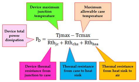 heat sink thermal resistance heat sink thermal resistance calculation easy explanation
