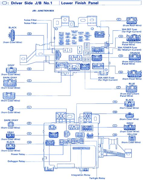 how to wire a fuse box diagram elvenlabs