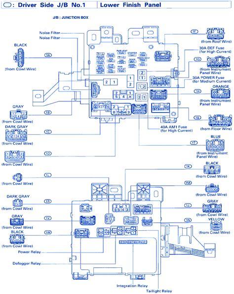 Toyota Fuse Box Wiring Diagram