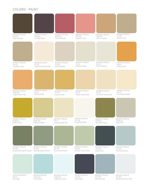 17 best images about color on paint colors wood trim and 1920s house
