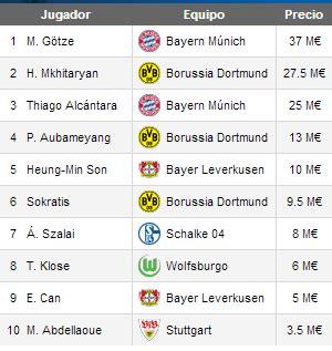 Bundesliga Calendario Hilo 218 Nico Bundesliga Noticias Partidos Y Toda La