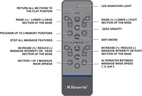 reverie  adjustable bed foundation