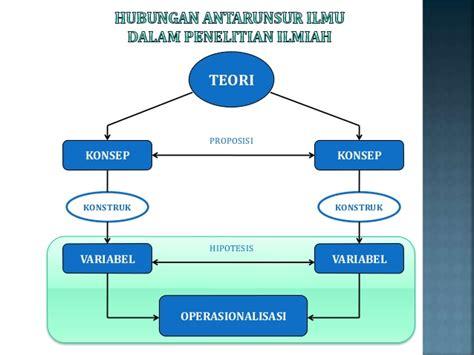 Analisis Wacana Teori Dan Metode metode penelitian kualitatif i