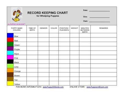 record keeping charts for breeders whelping details