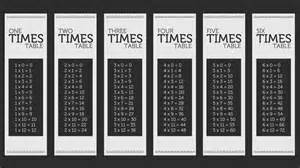 times table chart printable black and white gallery