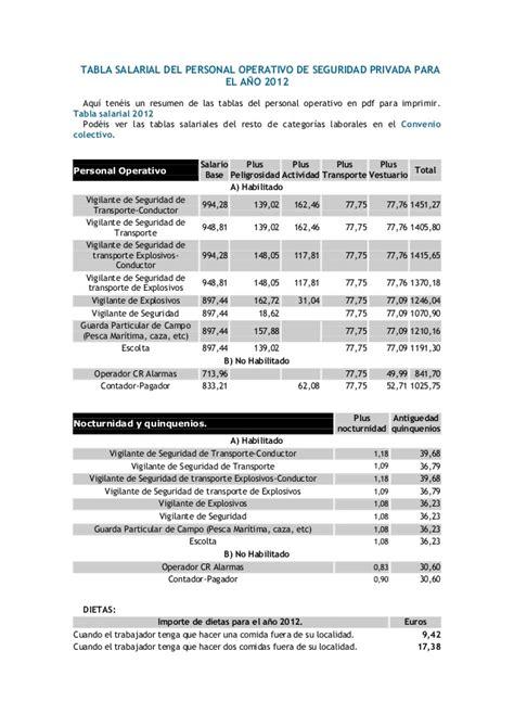 Escala Salarial Costureras Rectistas Ao 2016 | tabla del personal de seguridad 2016