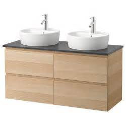 meuble sous vasque ikea