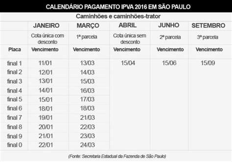 tabela do ipva 2016 est disponvel para consulta sistema mpa de calend 225 rio de ipva 2016 detran sp mundodastribos todas