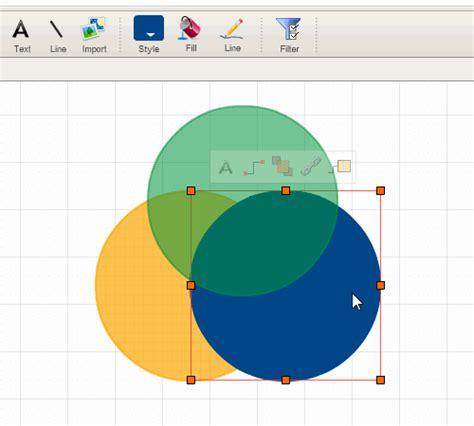 create a venn diagram free how to create venn diagrams easily using creately creately