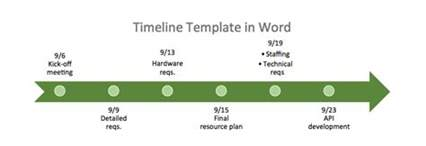 timeline templates word dating timeline guide