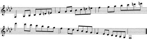 Clarinet Closet by F Melodic Minor Scale