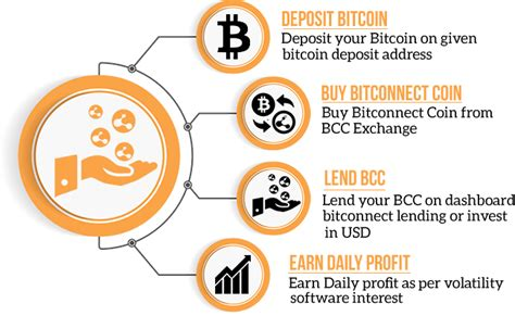 How To Invest In Bitcoin Stock 1 by Investing In Bitconnect Lending Bitconnect