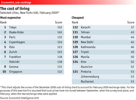 Mba Erasmus Costs by A Lot Of Yen The Economist