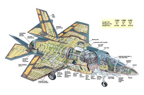 F Drawing Design by Justacargal Lockheed Martin F 35 Lightning Ii